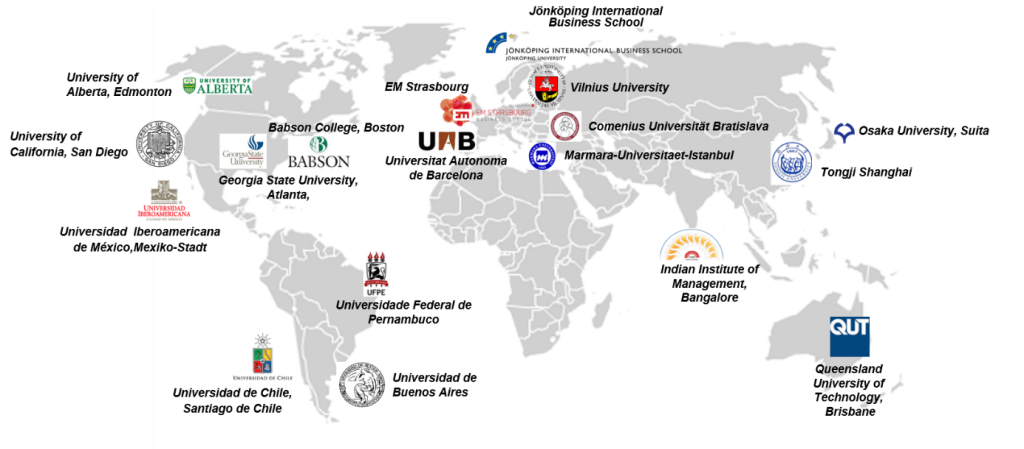 Examples of study abroad opportunities